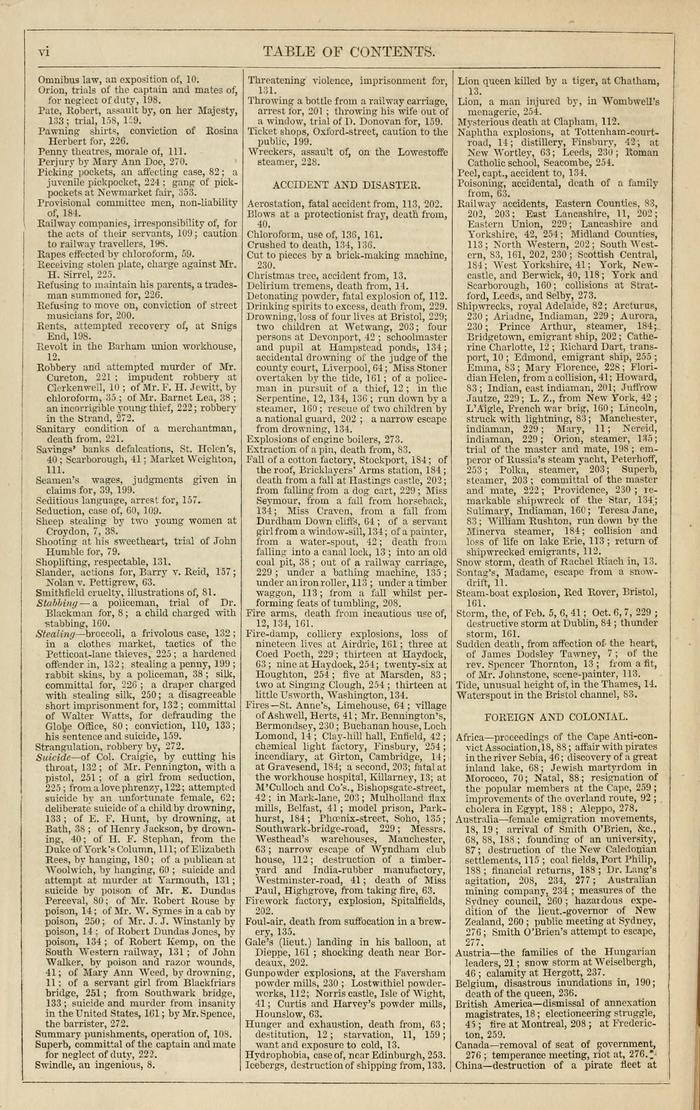 Facsimile of Household Words Narrative, Year 1850, Page X.